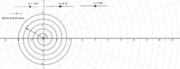 Spirale di Archimede