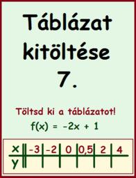 lineáris függvény - táblázat kitöltése 7.