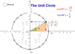 Unit Circle - exact values