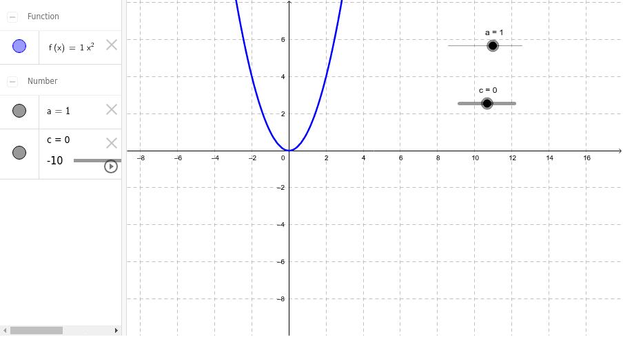 Transformation of Quadratic Graphs