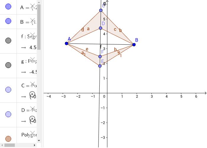 Симетрала на отсечка АВ (ГМТ,които са на равни разстояния от краищата на отсечката АВ)