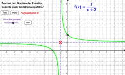 Graphen von Bruchfunktionen I (Funktionsterm -> Graph)