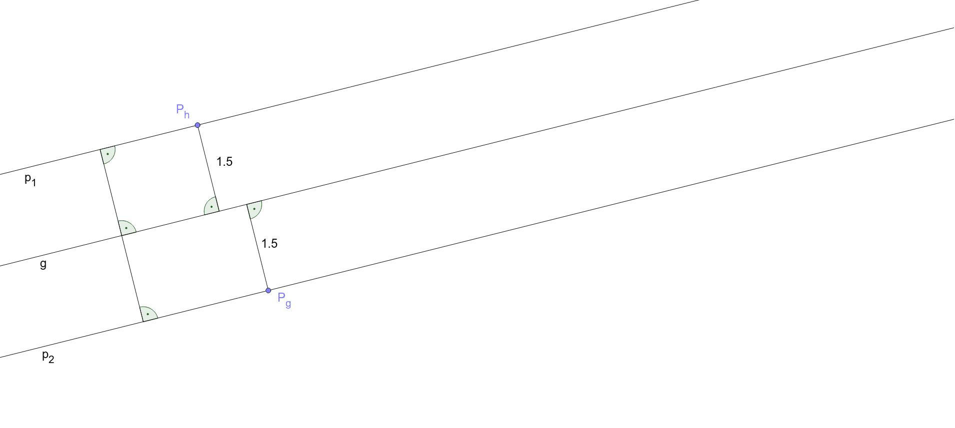 Die Punkte P kann man bewegen. Drücke die Eingabetaste um die Aktivität zu starten