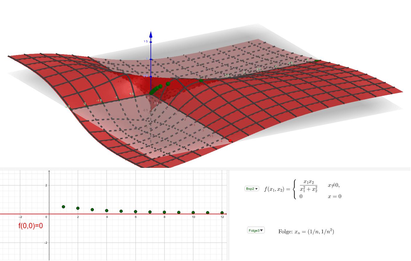 Folgenstetigkeit für Funktionen in zwei Variablen Drücke die Eingabetaste um die Aktivität zu starten