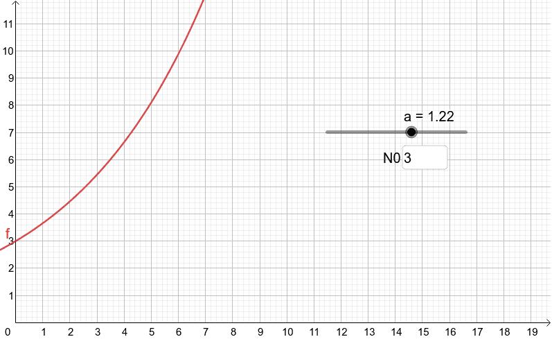 TBM Sarnen Exponentialfunktion Drücke die Eingabetaste um die Aktivität zu starten