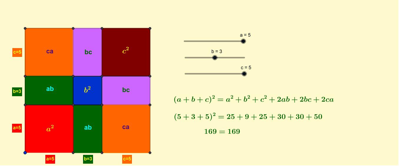 (a+b+c)^2
