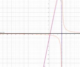Racional y recta 3