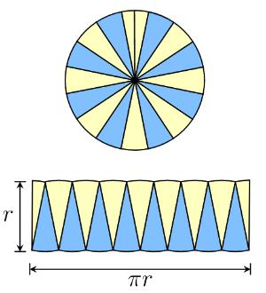 Přerovnání kruhu na obdélník