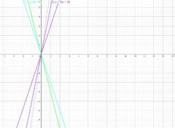 Funciones liniales