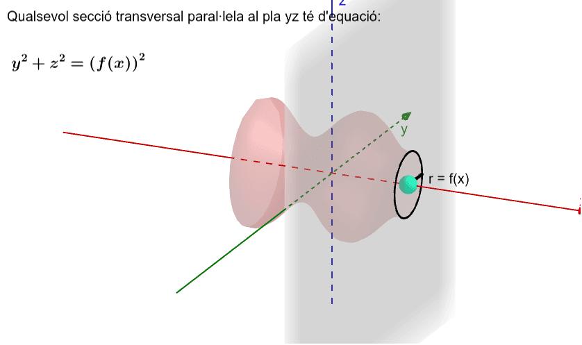 Mou el PUNT BLAU a l'esquerra.  Fixa't-hi que les seccions transversals són CERCLES amb radi = f(x).   Press Enter to start activity