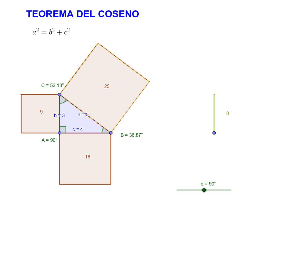 Partimos del teorema de Pitágoras para intentar acercarnos al teorema del coseno Presiona Intro para comenzar la actividad