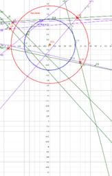 The orbit of Mars: 5 points on the orbit
