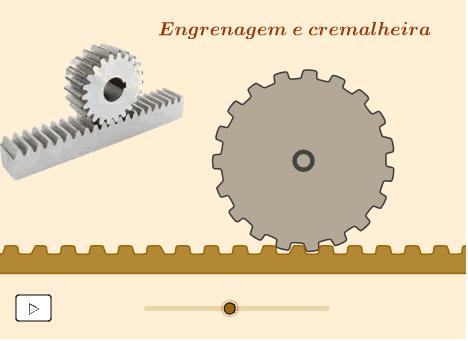 Sistema mecânico que transforma movimento circular em retilíneo e vice-versa, muito usado em portões automáticos.