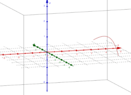 Visualizing volume when function revolved around x-axis.