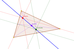 Recta d'Euler - I