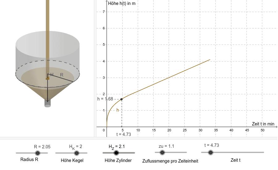Applet zu Füllkurve eines Silos Drücke die Eingabetaste um die Aktivität zu starten