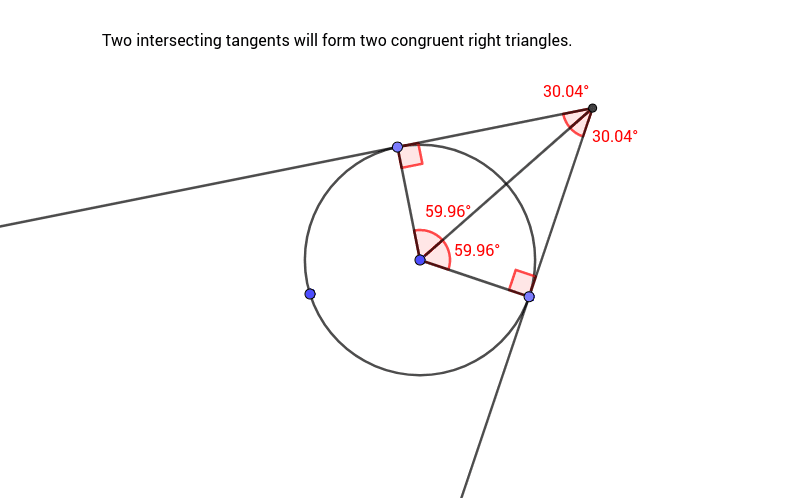 Intersecting Tangents