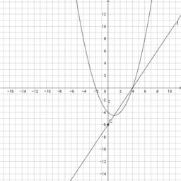 Intersezione retta-parabola
