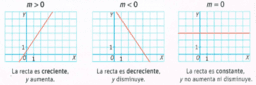 Funciones lineales 3ESO - MJC