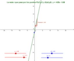 La recta r que pasa por los puntos P y Q