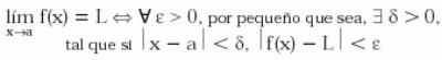 Definición formal del límite