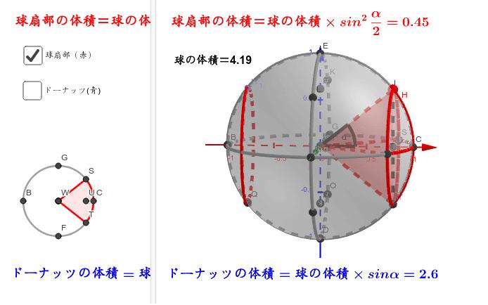 ドーナッツとは球扇部をz軸で回転させたもの。 by  Ryutaro Suzuki(2018.9.19) Press Enter to start activity