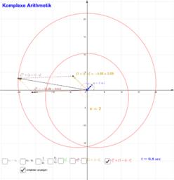 Komplexe Arithmetik