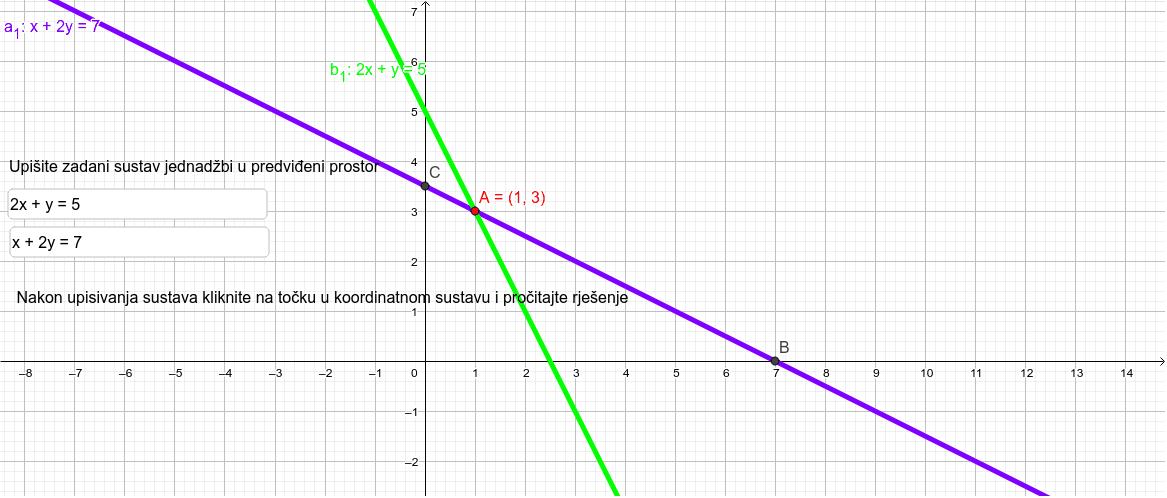 Grafičko određivanje rješenja sustava linearnih jednadžbi Pritisnite Enter kako bi pokrenuli aktivnost