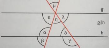[size=150][size=85]Fig. 3[/size][b]  [color=#980000]Aufgabenstellung 3:[/color][/b][/size]  [size=100]Welche der folgenden Aussagen treffen auf Fig. 3 zu? Begründet.[/size] [size=100]a) [math]\alpha[/math] = [math]\gamma[/math]                  b) [math]\delta[/math]=[math]\gamma[/math] c) [math]\alpha[/math]=180°-[math]\beta[/math]           d) [math]\epsilon[/math]=[math]\mu[/math] e) [math]\epsilon[/math]+[math]\eta[/math]+[math]\gamma[/math]=180°     f) [math]\gamma[/math]=[math]\eta[/math]+[math]\epsilon[/math][/size]
