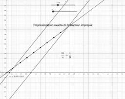 Representación exacta de fracciones impropias