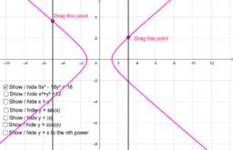 Explore - Vertical Line Test