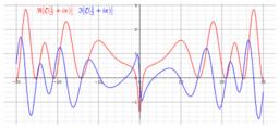 Plano Cartesiano e funções reais
