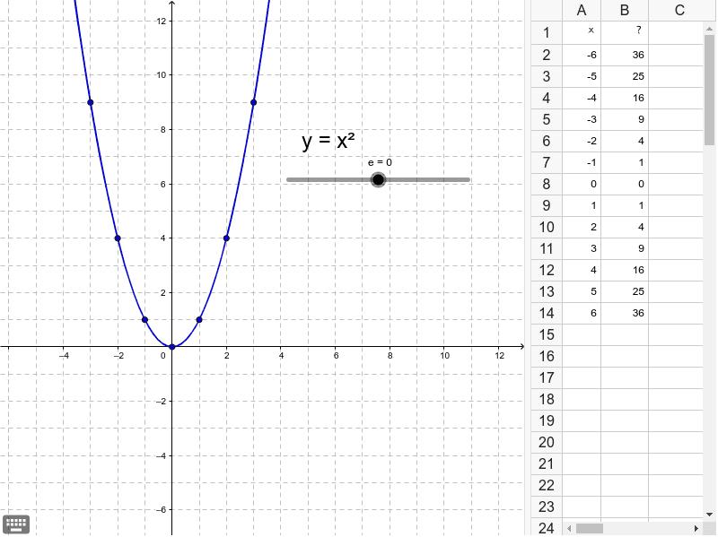 Normalparabel in y-Richtung Verschieben Drücke die Eingabetaste um die Aktivität zu starten