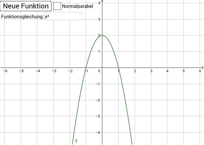 Finde die Funktionsgleichung der grünen Parabel und gebe sie in das Eingabefeld ein.