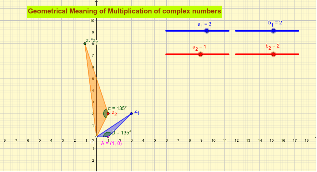 Multiplication of two complex numbers Press Enter to start activity