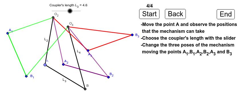 You can see three positions of a four bar mechanism Presiona Intro para comenzar la actividad