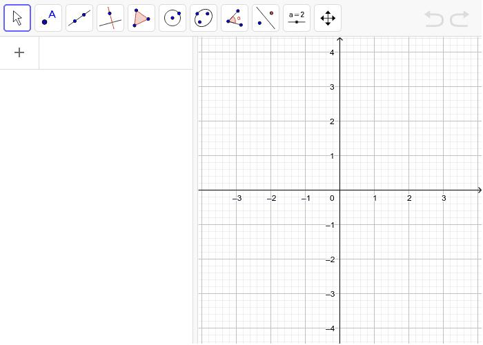 """Entra l'equació anterior a l'esquerra i comprova que el punt (0, -3) realment és solució de l'equació. Marca'l amb l'eina """"punt"""" fent que es vegin les coordenades Premeu Enter per iniciar l'activitat"""