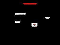 Activité longueur du cercle.pdf