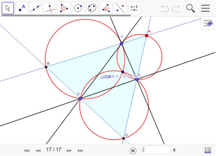 △CDEのフェルマー点を中心にして三円を描くと、△ABGは正三角形となる。