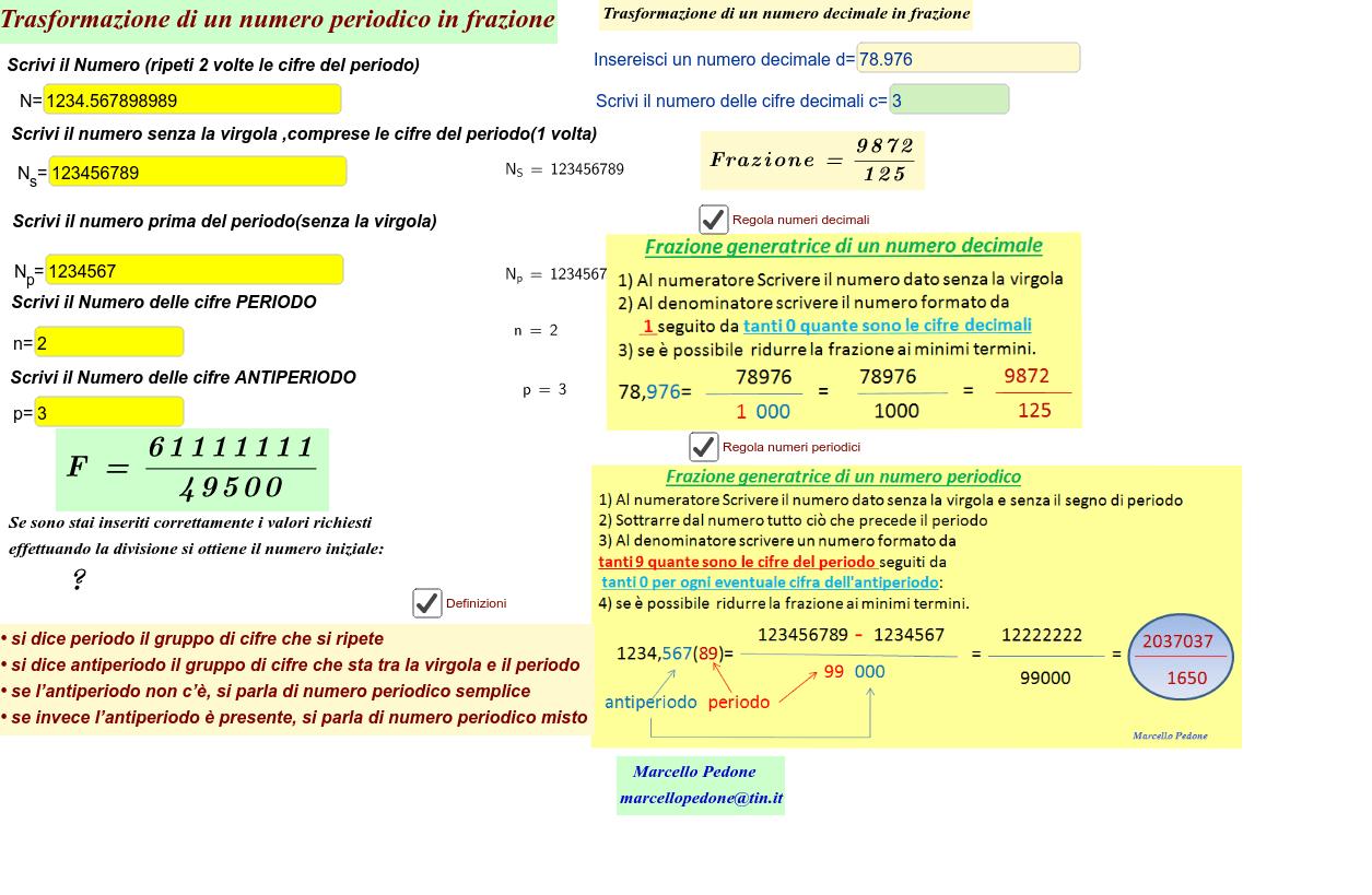 Frazione Generatrice Di Numeri Periodici Geogebra