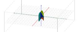 integrales_multiples