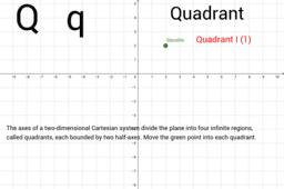 Q is for Quadrant
