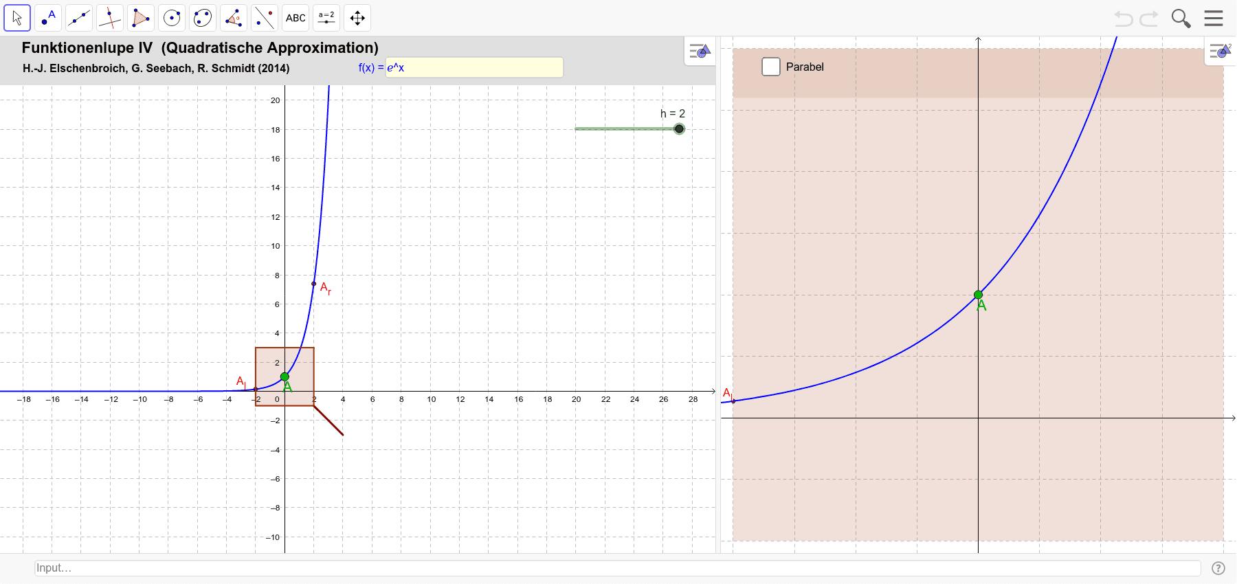 Quadratische Approximation, Schmiegeparabel Drücke die Eingabetaste um die Aktivität zu starten
