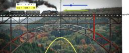Quadratische Funktion Eisenbahnbrücke