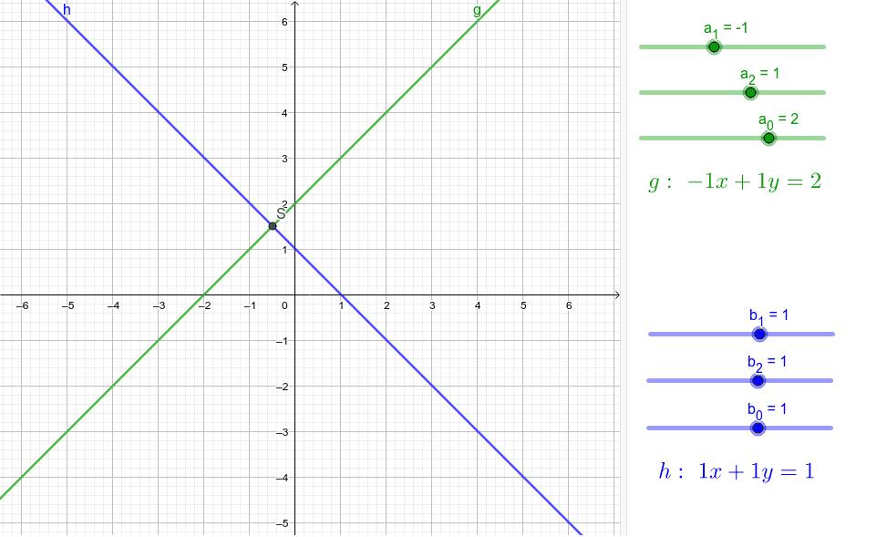 Wähle die Parameter so, dass keine Lösung für das lineare Gleichungssystem existiert. Drücke die Eingabetaste um die Aktivität zu starten