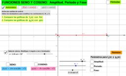 Funciones trigonométricas 2: Amplitud, Periodo y Fase en SENO y COSENO