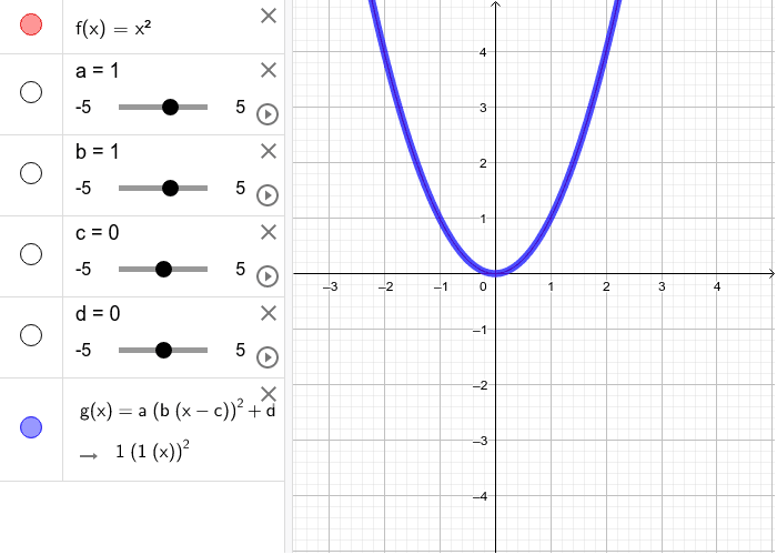 Transformations of Quadratic Functions Press Enter to start activity