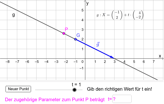 Übung 1: Verändere für verschiedene Punkte P den Parameter t mit dem Schieberegler und versuche damit den Punkt P zu erreichen!