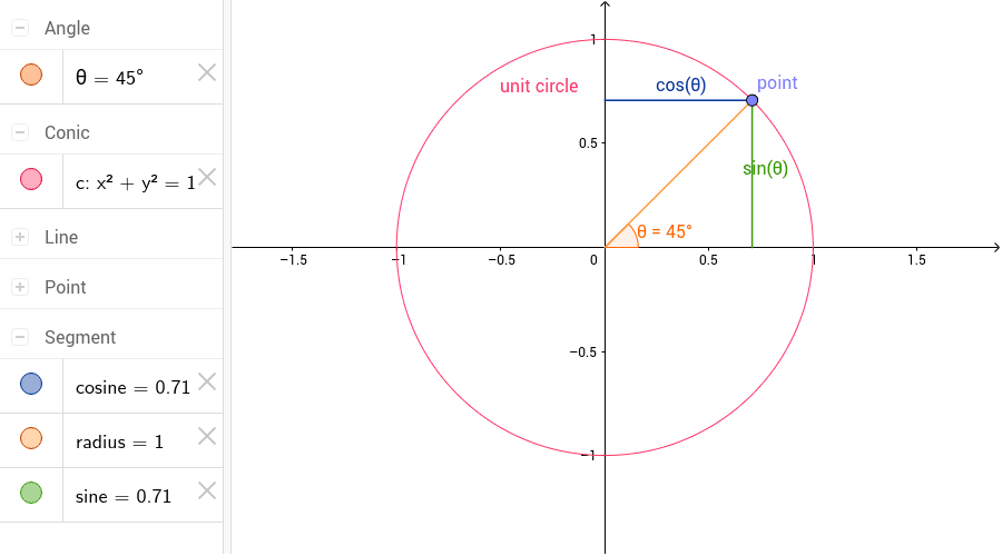 Unit Circle Press Enter to start activity