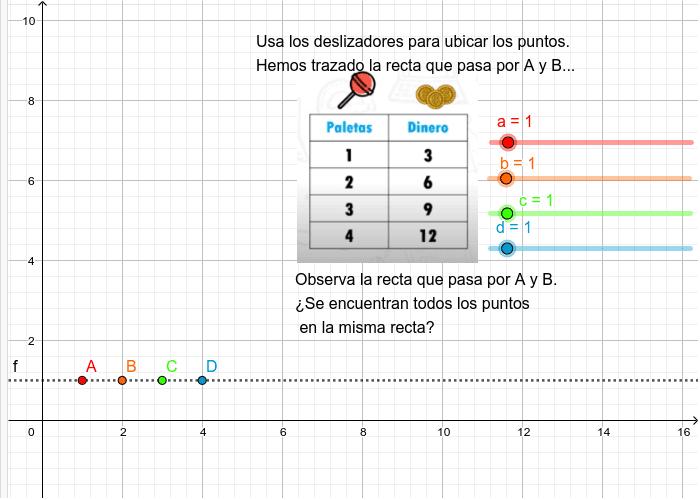 La gráfica de las paletas - Proporcionalidad directa. Presiona Intro para comenzar la actividad